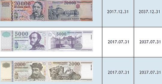 gyors pénz a forgalomban)
