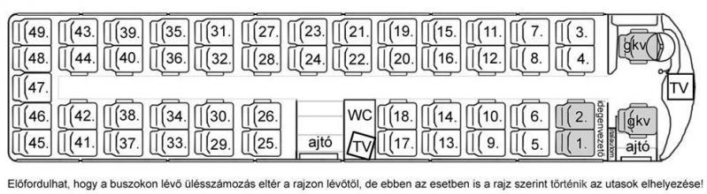 hogyan lehet megállókat elhelyezni a lehetőségeken)
