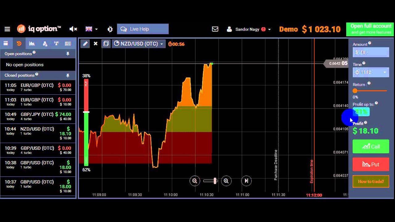 FXFlat 2020 bináris opciók: fontos információk a kereskedők számára