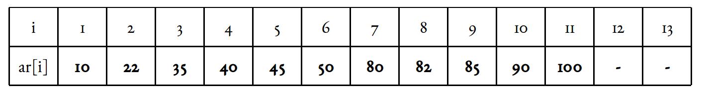 fibonacci az opciós kereskedésben)