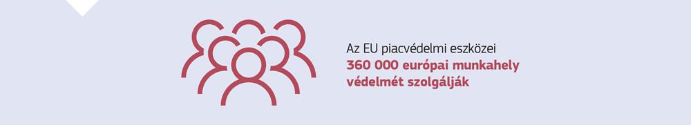 az interneten befektetések nélküli keresetek valósak)