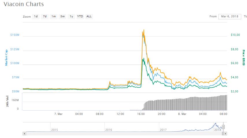 A Bitcoin-érme sötétebb oldala | Mandiner
