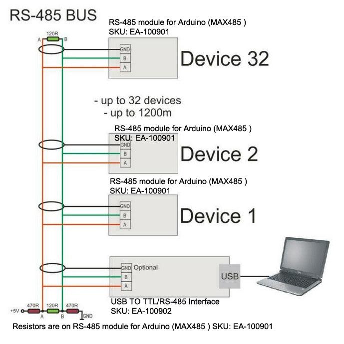 stocastc rs bináris opciók mutatója)