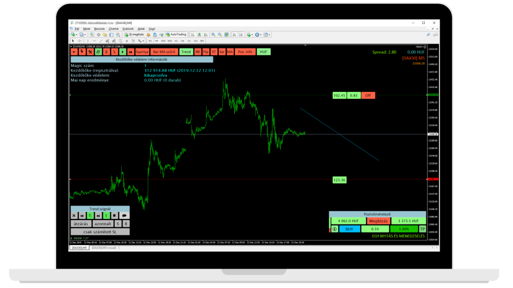 hogyan lehet helyesen kereskedni a trendvonalakkal kereskedő kereskedési terve a napra