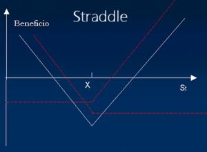 opció vételi opciót a bináris opciók ultrapontos mutatói