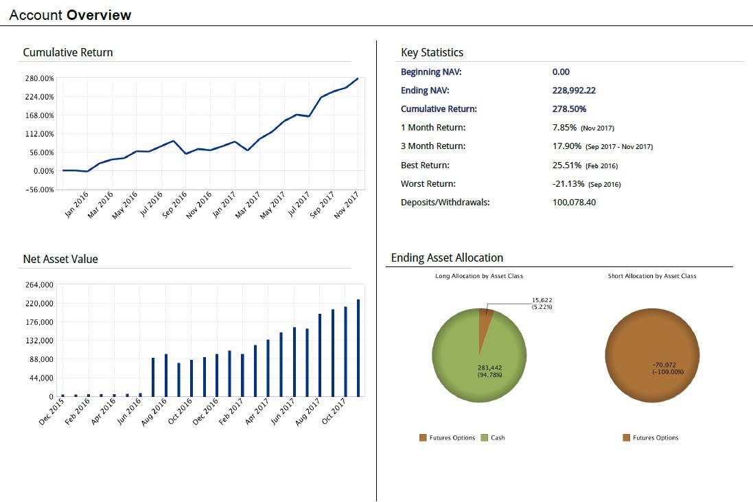 FXTM vélemények - adózás