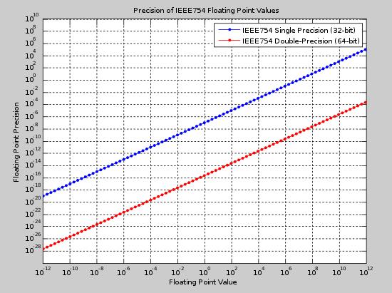 90 precíziós indikátor bináris opciókhoz