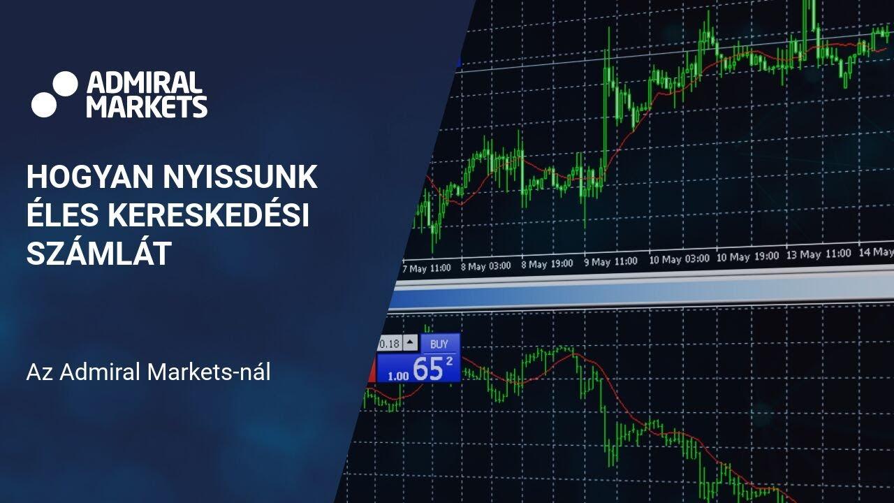 kockázatmentes opciós kereskedés)