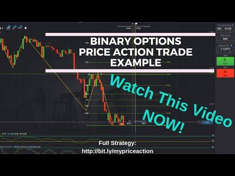 optek bináris opciók videó)