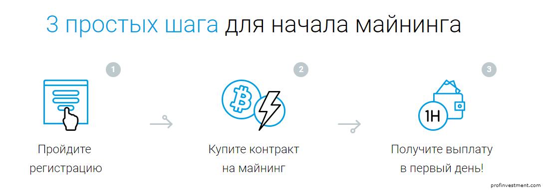 hogyan lehet havonta 1 bitcoinot készíteni)