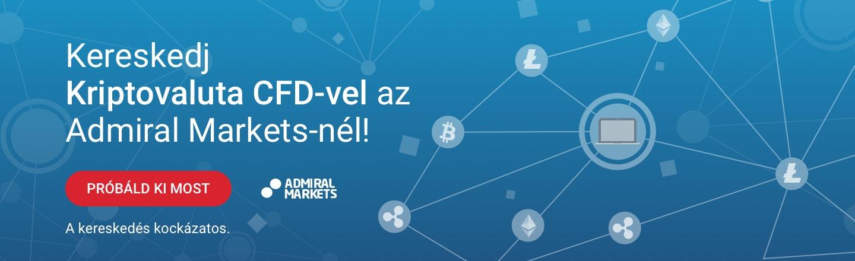 internetes befektetési vállalkozás)