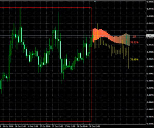 kereskedés fibonacci szintek szerint bináris opciókon)