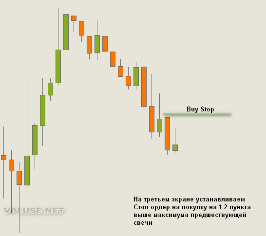 graj i zarabiaj, akcje inwestowanie