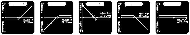 mennyiségi stratégia a bináris opciókról