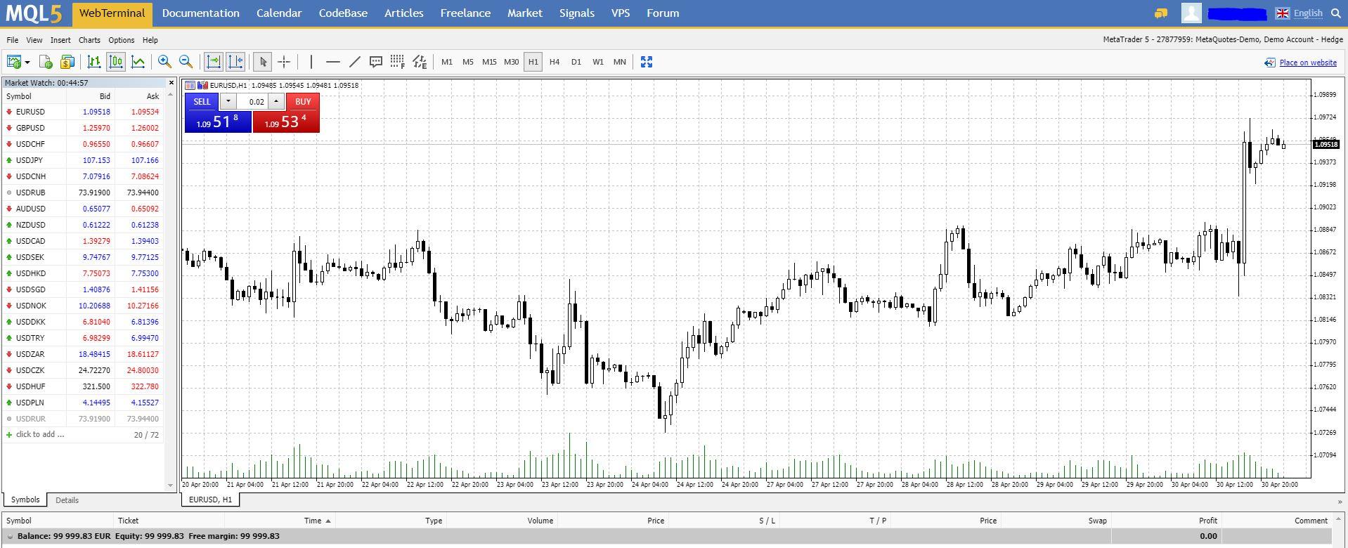 kereskedési bejegyzések és kilépők vásárolnak tradebox bináris opciók