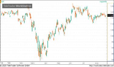 a bináris részvények megélhetése)