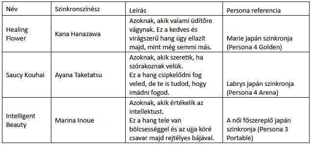 opciók kiadása)