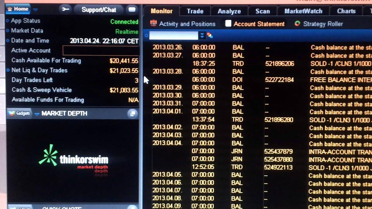 bináris opciók napi kereskedések vételi opció dolláron