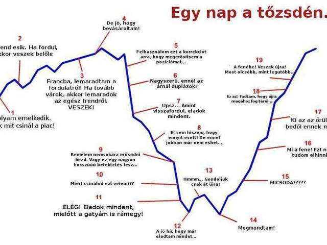 stratégiai kereskedés bináris opciós határ)
