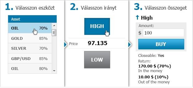 Hogyan találjuk meg a legjobb bináris opciós brókert a mobilos kereskedéshez