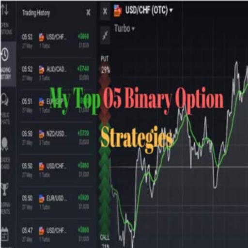 a q opton bináris opció stratégiái