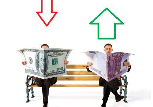 bináris opciók a jövedelemhez