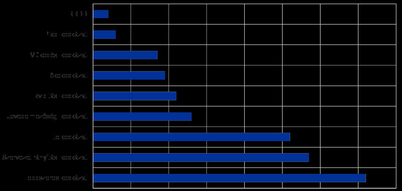 az opciók jövedelmezősége bináris opciók külföldön