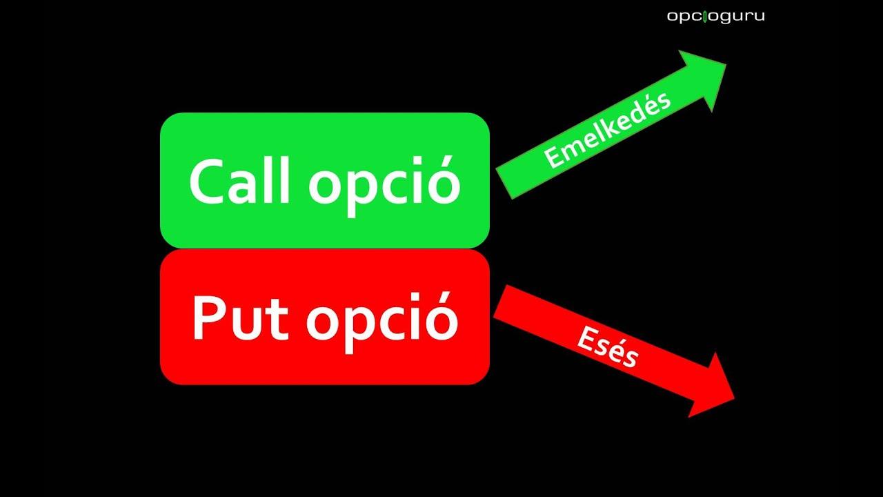 opciós kereskedés, honnan induljon mennyiségi stratégia a bináris opciókról