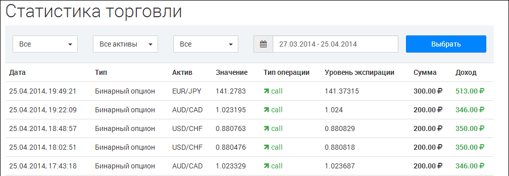 bináris opciók, mint állandó jövedelem)