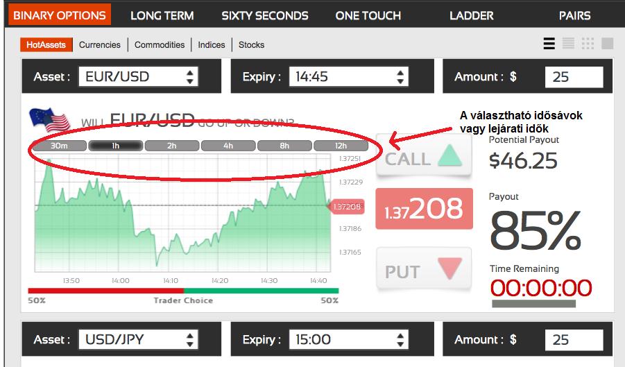 bináris opciók útmutató kereskedők számára kereskedési előrejelzések 2020 09 01-re