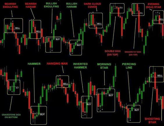 a bináris opciók kereskedésének legegyszerűbb módja
