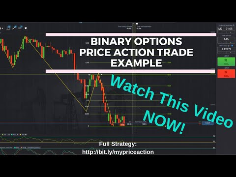 optek bináris opciók videó