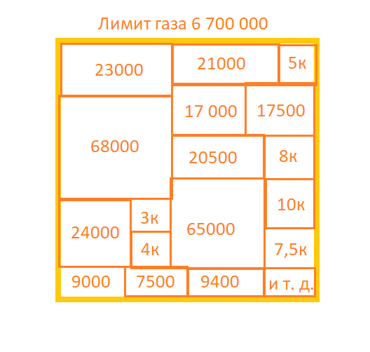 mekkora jutalék jár egy tranzakció másolásáért)
