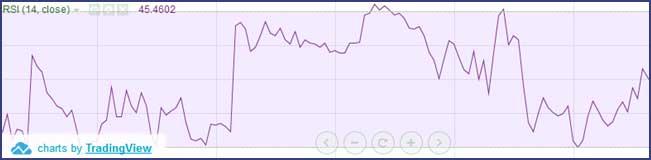 szybkie pieniądze przez internet, kursy walut forex w czasie rzeczywistym