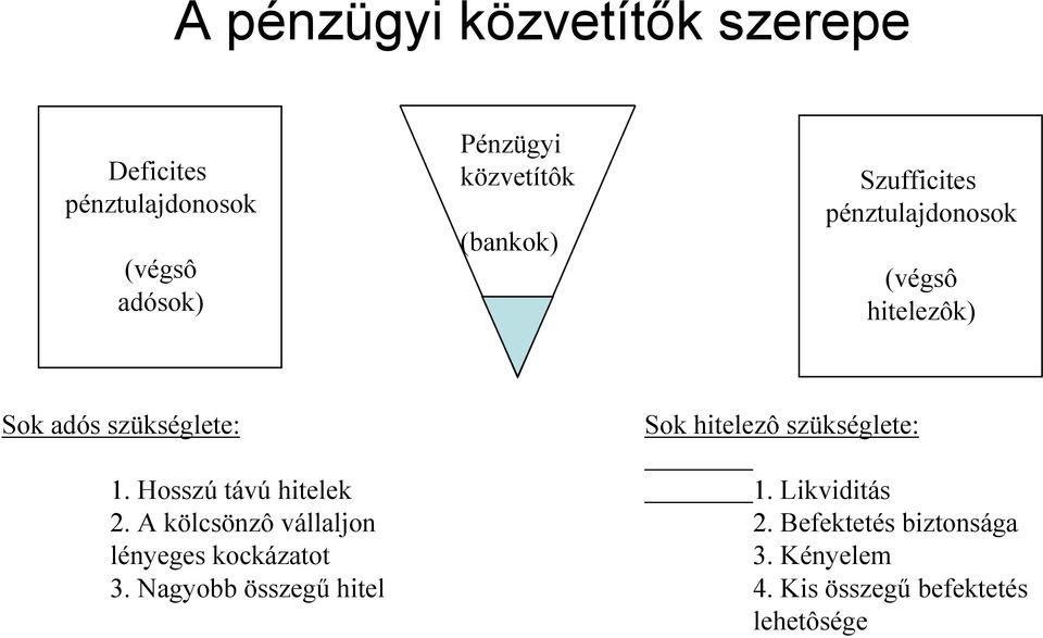 3. Értékpapír piacok