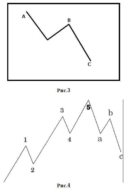 bizalomkezelés bináris opciókban