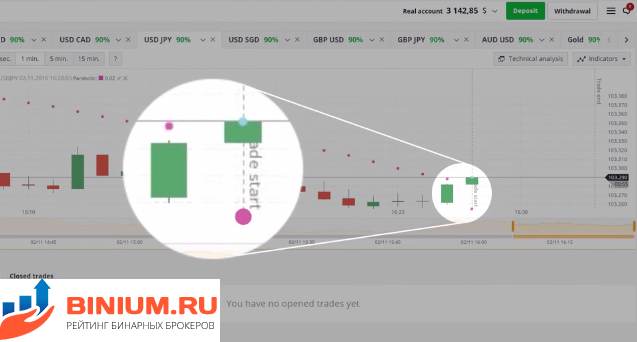 Hogyan használom a fibonacci indikátort a tőzsdei és forex kereskedésben?