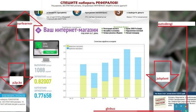 internetes bevétel táblagépen befektetés nélkül)
