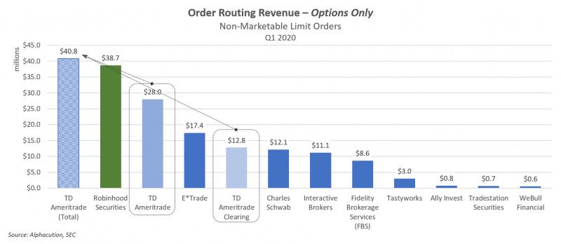 hogyan lehet profitot keresni az opciókkal