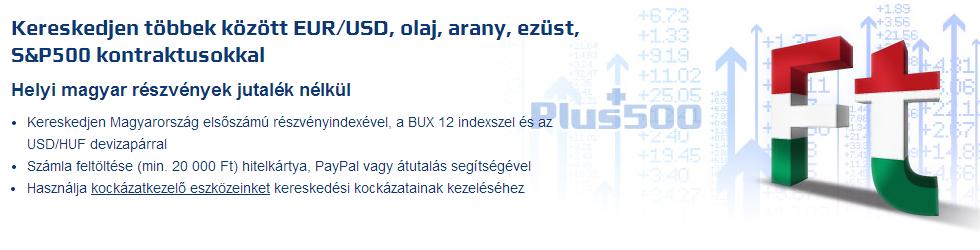 bináris jel demo számlával)