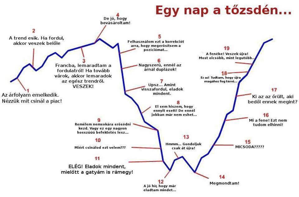 bináris opciós kereskedési stratégia a hírekkel kapcsolatban)