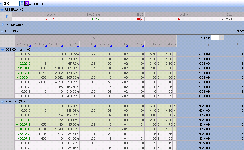 Opció belső és időértéke, put-call paritás