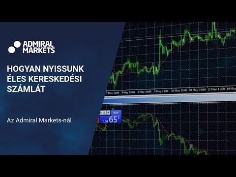 kereskedés trend videó alapján
