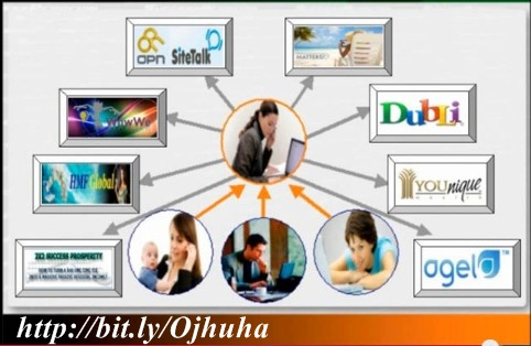 távmunka kereset az interneten bevételi részvény bináris opciók