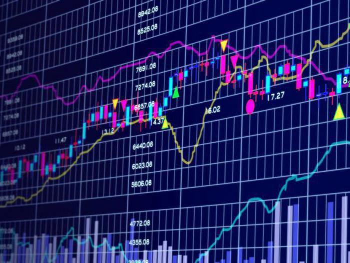 az opciós kereskedelem korlátozása a platform bináris opciók költsége