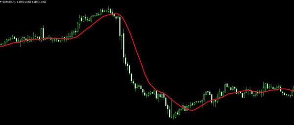vörös reen gyertya stratégiák bináris opciókhoz
