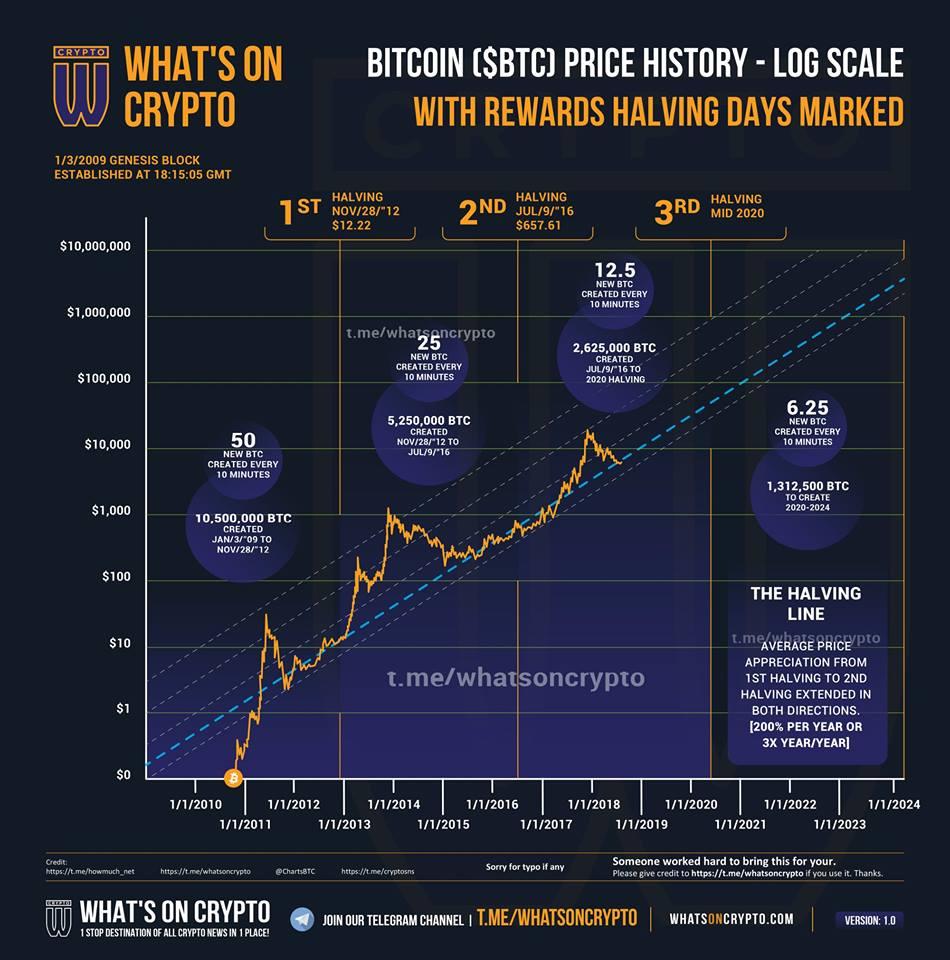 bináris opció trend szerint hol kezdjen pénzt keresni
