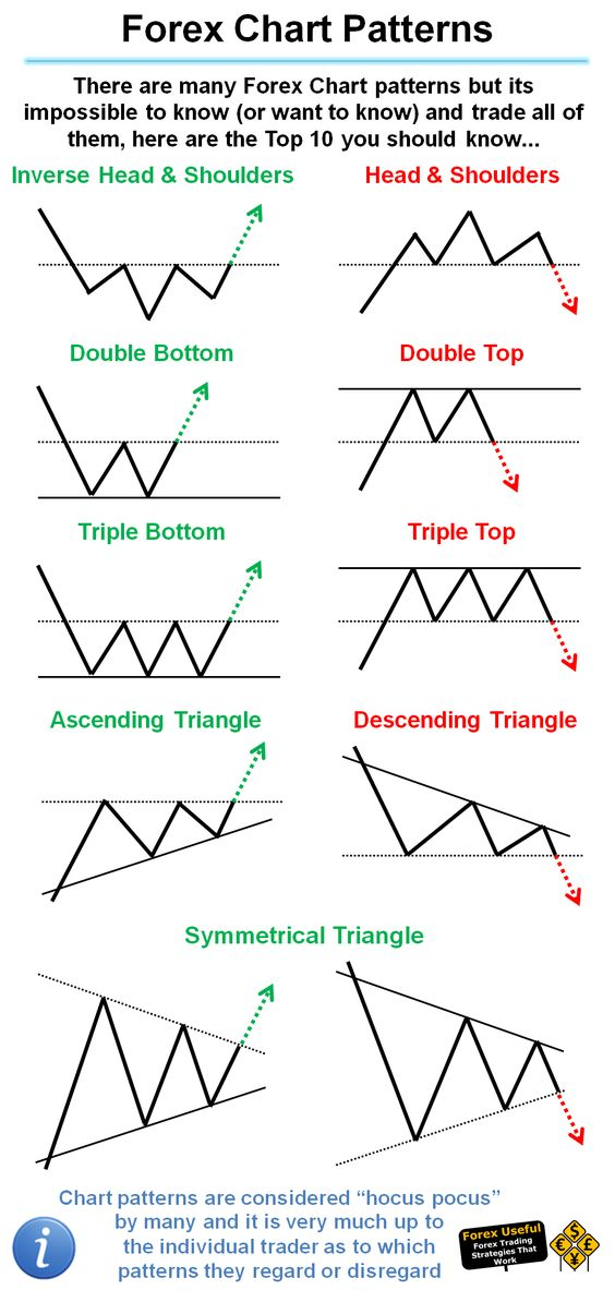 fork bináris opciók mintája)