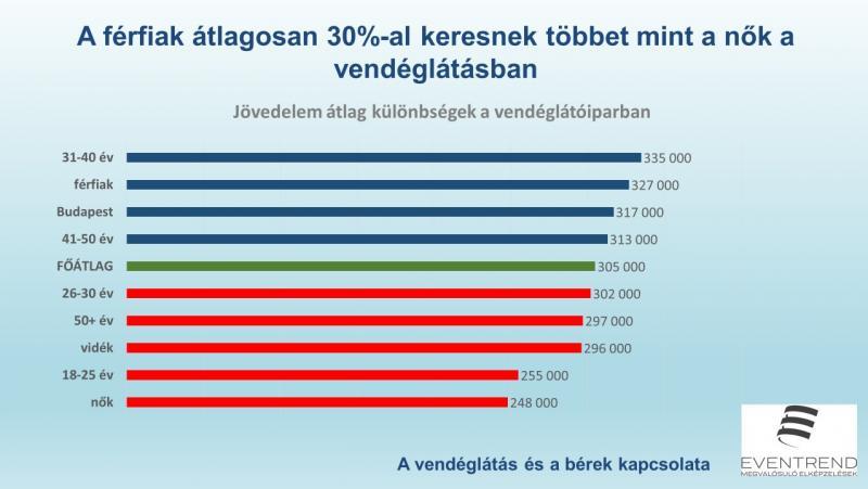 Erről kevesen mernek beszélni: ezért boldogtalanok a magyar melósok