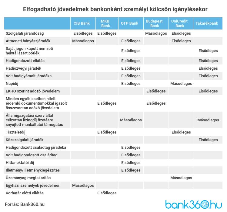 Egyéni vállalkozó járulékai – Kisokos | RSM Hungary